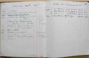 Page from Louise Jopling's exhibition notebook